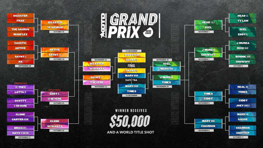 Grand Prix 2020 Semi Finals Bracket